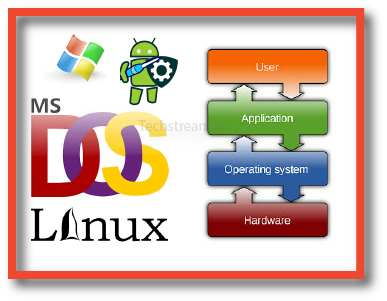 What is an operating system ?